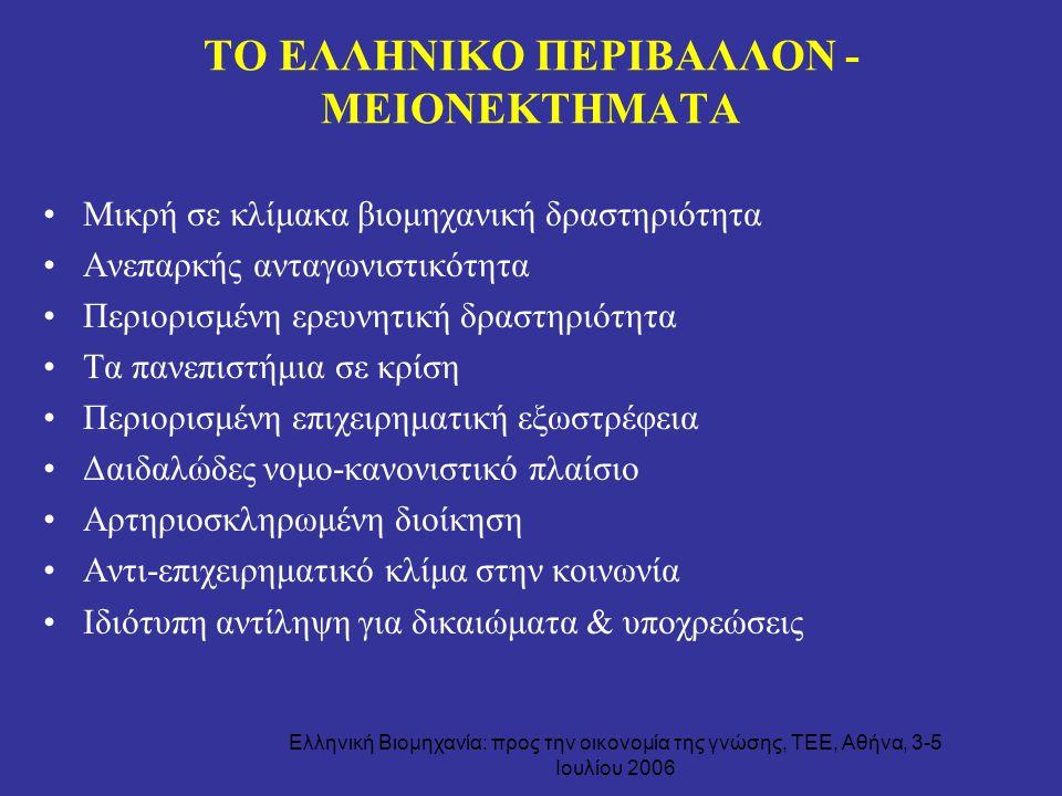 Ελληνική Βιομηχανία: προς την οικονομία της γνώσης, ΤΕΕ, Αθήνα, 3-5 Ιουλίου 2006 ΤΟ ΕΛΛΗΝΙΚΟ ΠΕΡΙΒΑΛΛΟΝ - ΜΕΙΟΝΕΚΤΗΜΑΤΑ Μικρή σε κλίμακα βιομηχανική δ