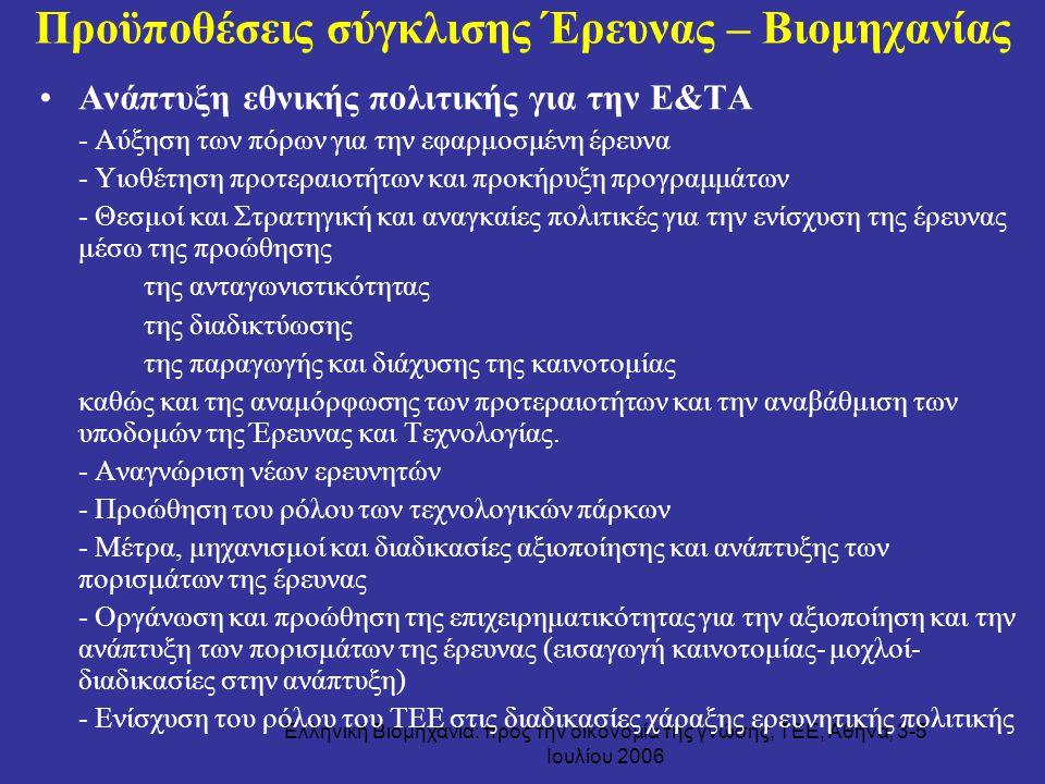 Ελληνική Βιομηχανία: προς την οικονομία της γνώσης, ΤΕΕ, Αθήνα, 3-5 Ιουλίου 2006 Προϋποθέσεις σύγκλισης Έρευνας – Βιομηχανίας Ανάπτυξη εθνικής πολιτικ