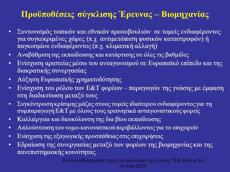 Ελληνική Βιομηχανία: προς την οικονομία της γνώσης, ΤΕΕ, Αθήνα, 3-5 Ιουλίου 2006 Προϋποθέσεις σύγκλισης Έρευνας – Βιομηχανίας Συντονισμός τοπικών και
