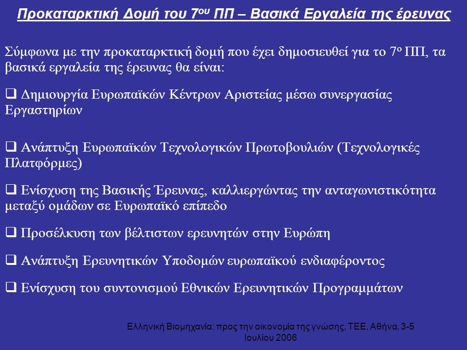 Ελληνική Βιομηχανία: προς την οικονομία της γνώσης, ΤΕΕ, Αθήνα, 3-5 Ιουλίου 2006 Προκαταρκτική Δομή του 7 ου ΠΠ – Βασικά Εργαλεία της έρευνας Σύμφωνα