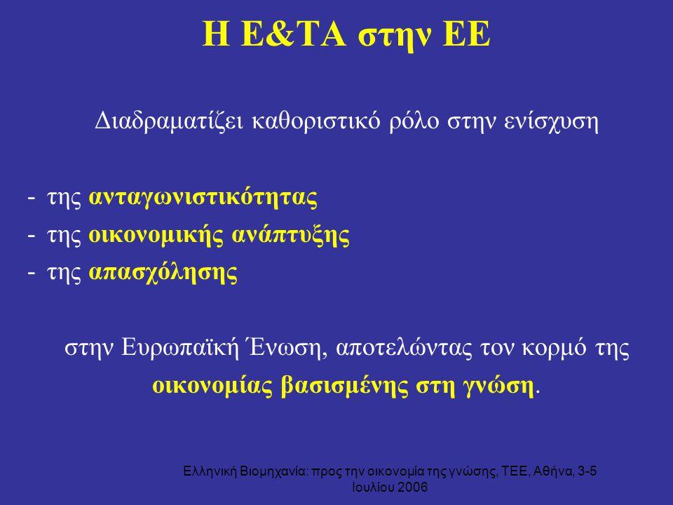 Ελληνική Βιομηχανία: προς την οικονομία της γνώσης, ΤΕΕ, Αθήνα, 3-5 Ιουλίου 2006 Η Ε&ΤΑ στην ΕΕ Διαδραματίζει καθοριστικό ρόλο στην ενίσχυση - της αντ