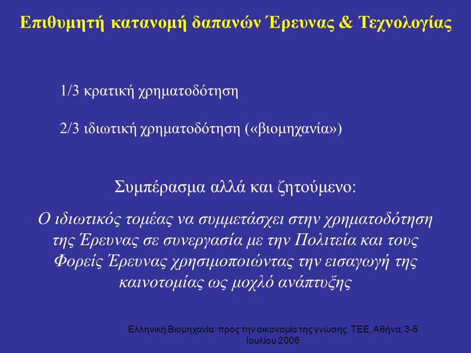 Ελληνική Βιομηχανία: προς την οικονομία της γνώσης, ΤΕΕ, Αθήνα, 3-5 Ιουλίου 2006 Επιθυμητή κατανομή δαπανών Έρευνας & Τεχνολογίας Συμπέρασμα αλλά και