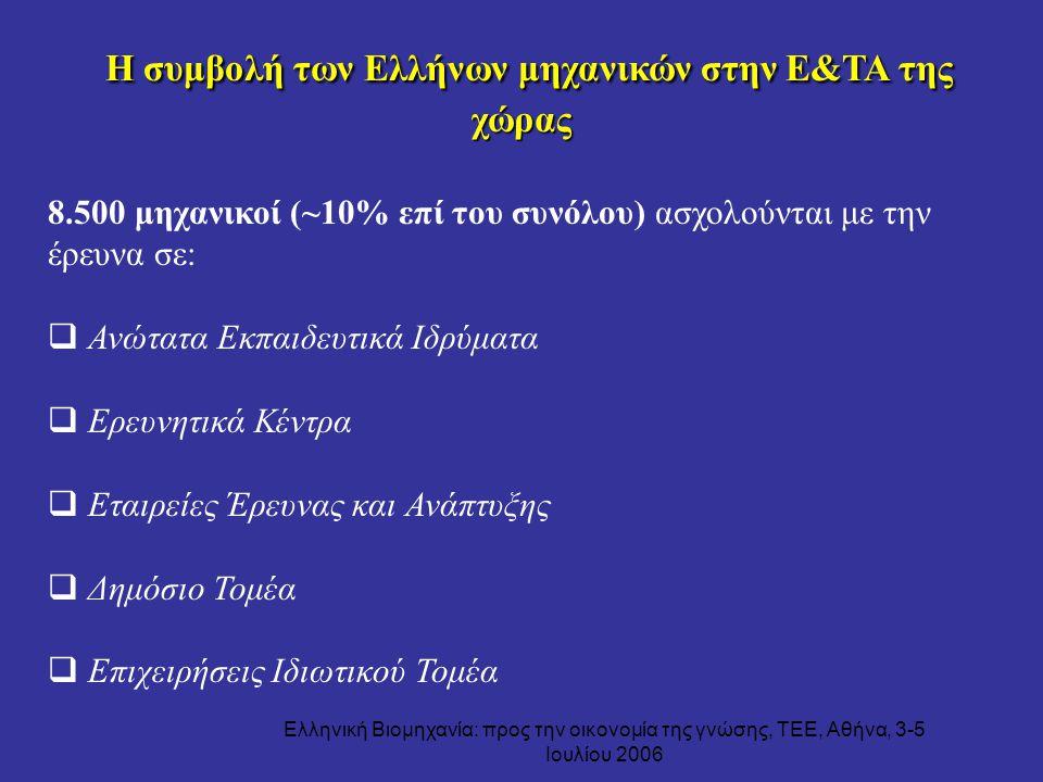 Ελληνική Βιομηχανία: προς την οικονομία της γνώσης, ΤΕΕ, Αθήνα, 3-5 Ιουλίου 2006 Η συμβολή των Ελλήνων μηχανικών στην Ε&ΤΑ της χώρας Η συμβολή των Ελλ