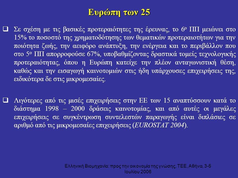 Ελληνική Βιομηχανία: προς την οικονομία της γνώσης, ΤΕΕ, Αθήνα, 3-5 Ιουλίου 2006  Σε σχέση με τις βασικές προτεραιότητες της έρευνας, το 6 ο ΠΠ μειών
