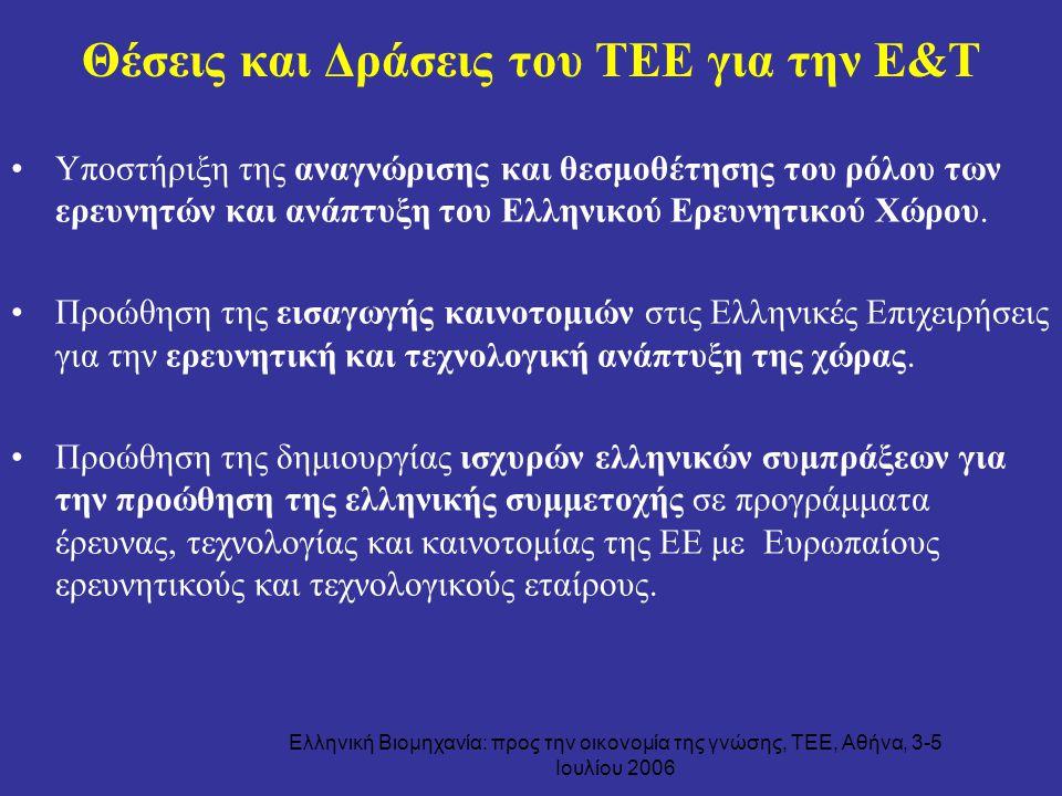 Ελληνική Βιομηχανία: προς την οικονομία της γνώσης, ΤΕΕ, Αθήνα, 3-5 Ιουλίου 2006 Θέσεις και Δράσεις του ΤΕΕ για την Ε&Τ Υποστήριξη της αναγνώρισης και