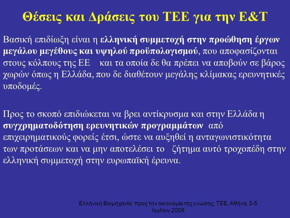 Ελληνική Βιομηχανία: προς την οικονομία της γνώσης, ΤΕΕ, Αθήνα, 3-5 Ιουλίου 2006 Θέσεις και Δράσεις του ΤΕΕ για την Ε&Τ Βασική επιδίωξη είναι η ελληνι