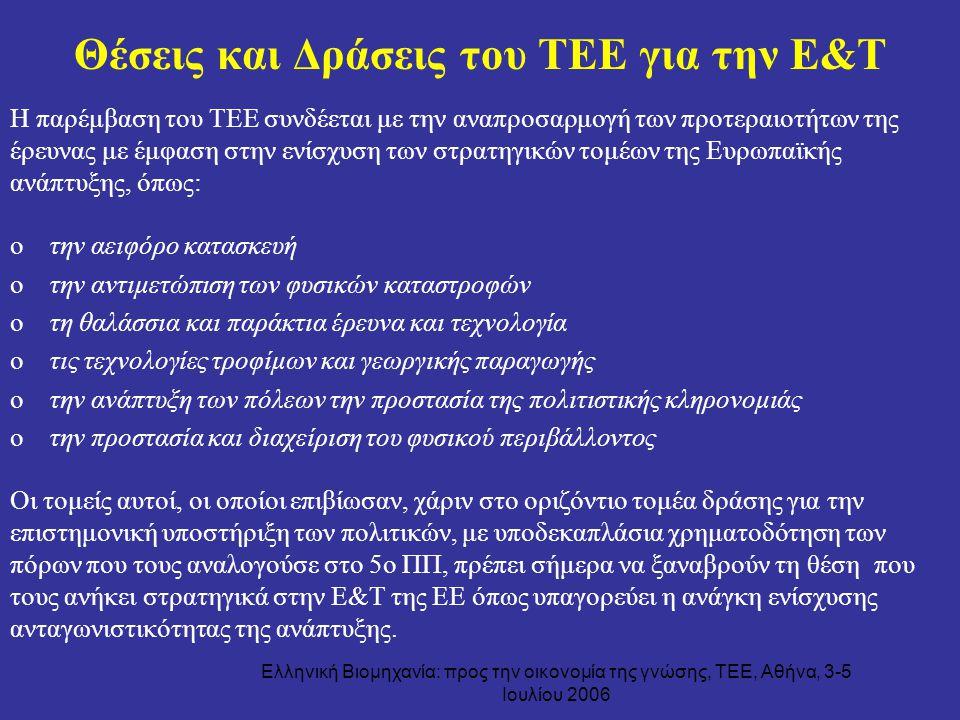 Ελληνική Βιομηχανία: προς την οικονομία της γνώσης, ΤΕΕ, Αθήνα, 3-5 Ιουλίου 2006 Θέσεις και Δράσεις του ΤΕΕ για την Ε&Τ Η παρέμβαση του ΤΕΕ συνδέεται
