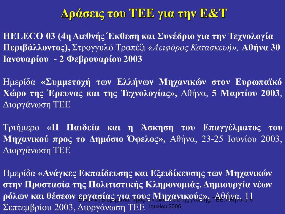 Ελληνική Βιομηχανία: προς την οικονομία της γνώσης, ΤΕΕ, Αθήνα, 3-5 Ιουλίου 2006 HELECO 03 (4η Διεθνής Έκθεση και Συνέδριο για την Τεχνολογία Περιβάλλ