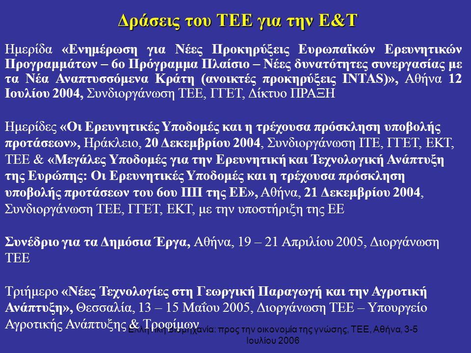Ελληνική Βιομηχανία: προς την οικονομία της γνώσης, ΤΕΕ, Αθήνα, 3-5 Ιουλίου 2006 Ημερίδα «Ενημέρωση για Νέες Προκηρύξεις Ευρωπαϊκών Ερευνητικών Προγρα