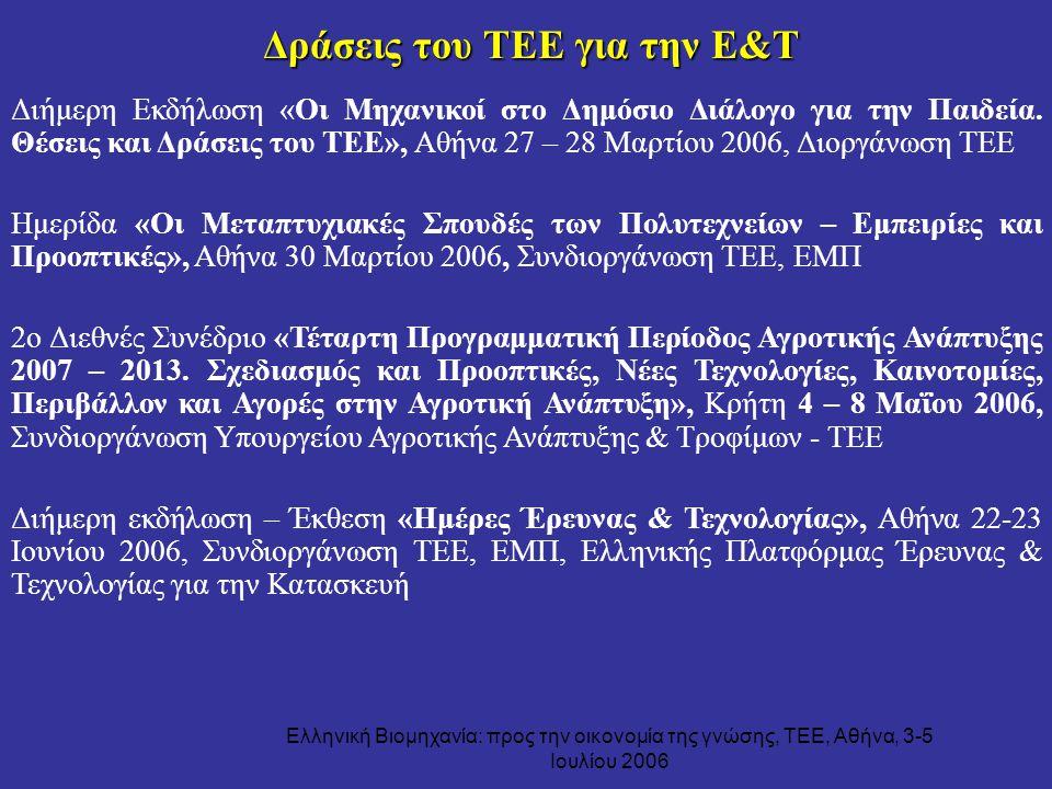 Ελληνική Βιομηχανία: προς την οικονομία της γνώσης, ΤΕΕ, Αθήνα, 3-5 Ιουλίου 2006 Διήμερη Εκδήλωση «Οι Μηχανικοί στο Δημόσιο Διάλογο για την Παιδεία. Θ