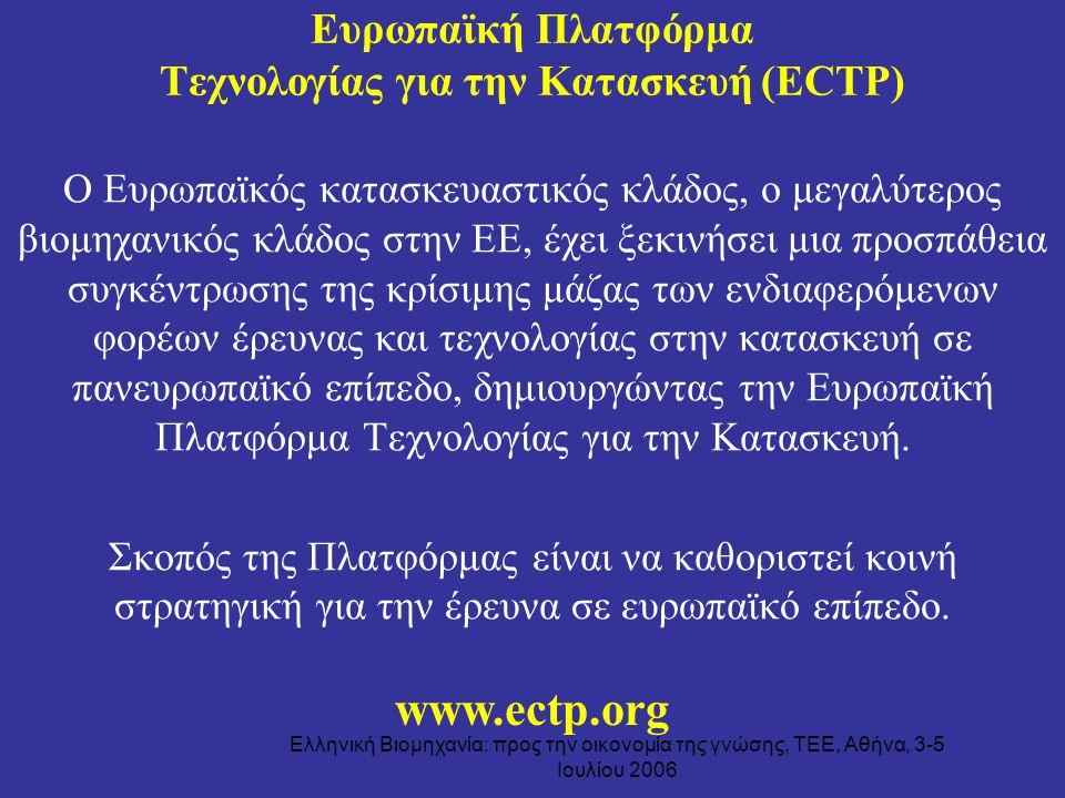 Ελληνική Βιομηχανία: προς την οικονομία της γνώσης, ΤΕΕ, Αθήνα, 3-5 Ιουλίου 2006 Ευρωπαϊκή Πλατφόρμα Τεχνολογίας για την Κατασκευή (ECTP) Ο Ευρωπαϊκός