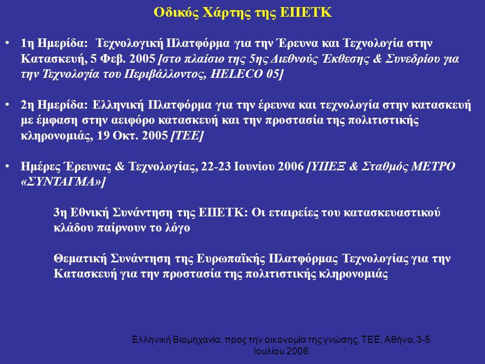 Ελληνική Βιομηχανία: προς την οικονομία της γνώσης, ΤΕΕ, Αθήνα, 3-5 Ιουλίου 2006 1η Ημερίδα: Τεχνολογική Πλατφόρμα για την Έρευνα και Τεχνολογία στην