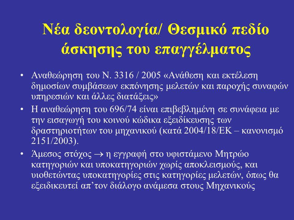 Νέα δεοντολογία/ Θεσμικό πεδίο άσκησης του επαγγέλματος Αναθεώρηση του Ν. 3316 / 2005 «Ανάθεση και εκτέλεση δημοσίων συμβάσεων εκπόνησης μελετών και π