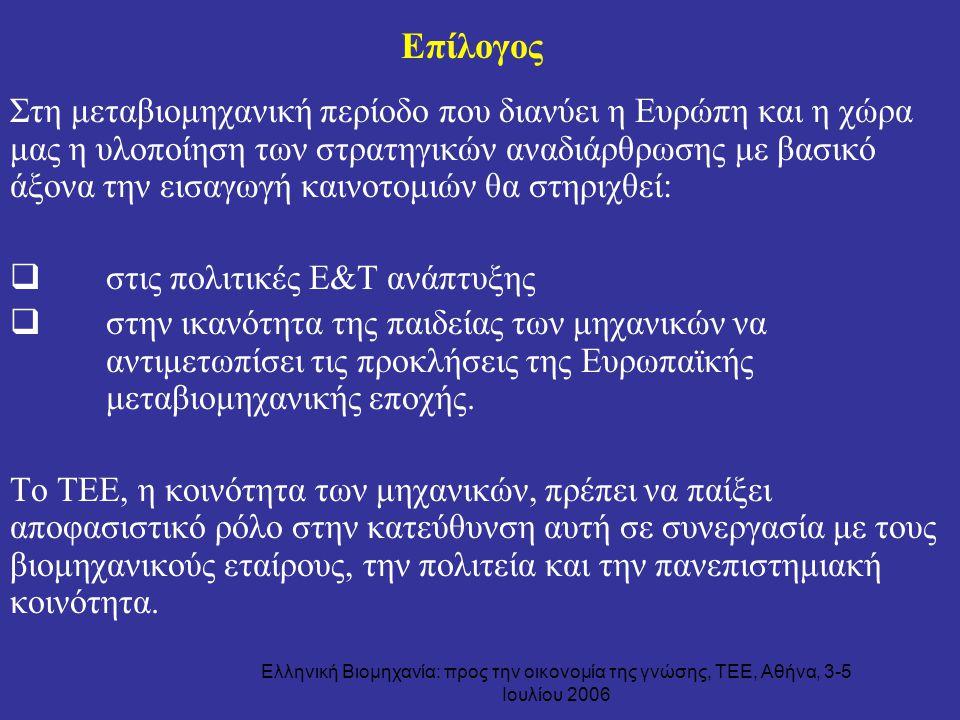 Ελληνική Βιομηχανία: προς την οικονομία της γνώσης, ΤΕΕ, Αθήνα, 3-5 Ιουλίου 2006 Επίλογος Στη μεταβιομηχανική περίοδο που διανύει η Ευρώπη και η χώρα