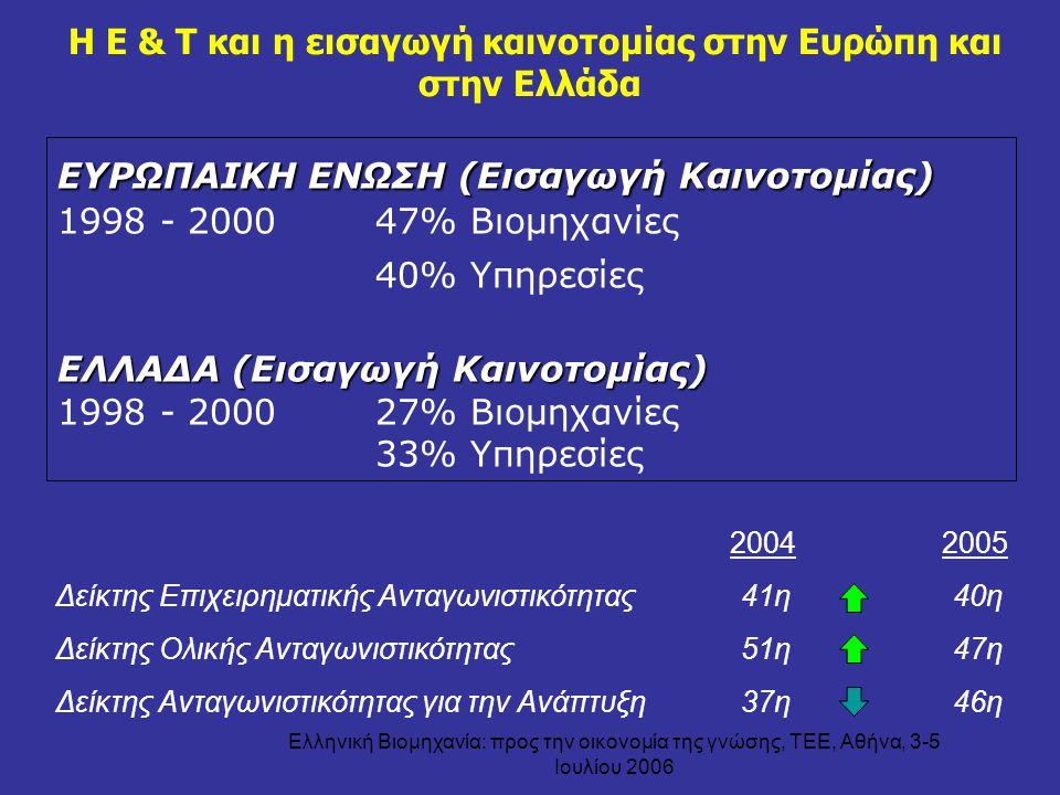 Ελληνική Βιομηχανία: προς την οικονομία της γνώσης, ΤΕΕ, Αθήνα, 3-5 Ιουλίου 2006 Η Ε & Τ και η εισαγωγή καινοτομίας στην Ευρώπη και στην Ελλάδα ΕΥΡΩΠΑ