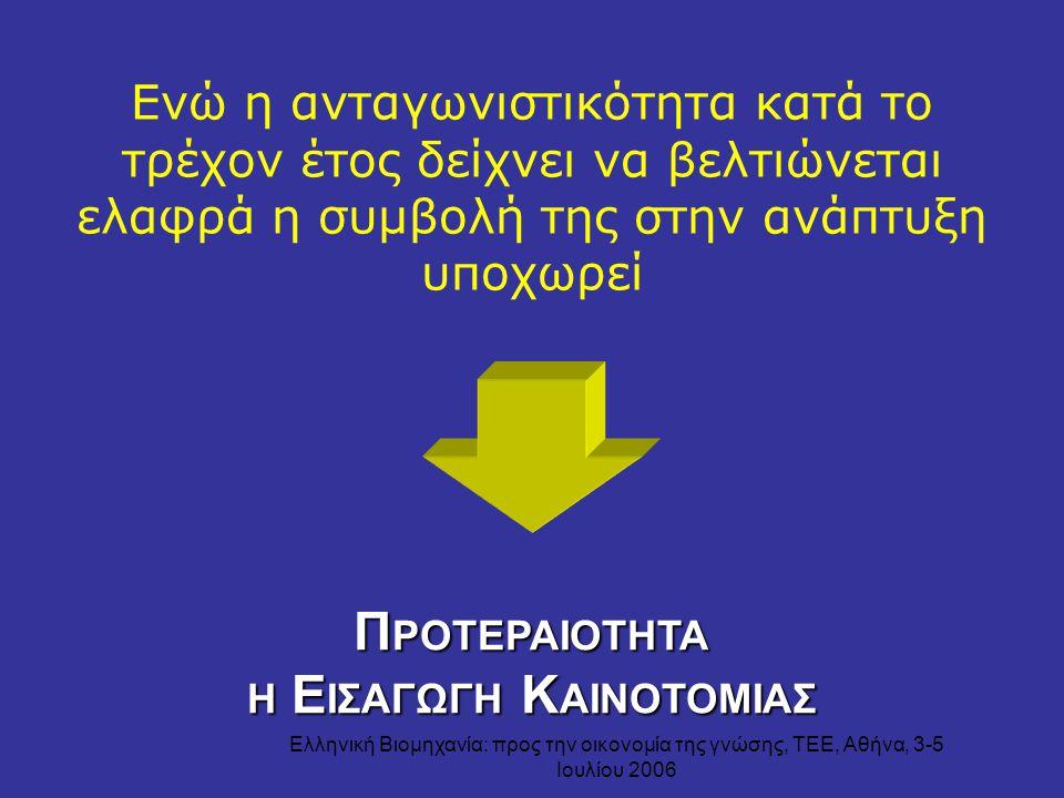 Ελληνική Βιομηχανία: προς την οικονομία της γνώσης, ΤΕΕ, Αθήνα, 3-5 Ιουλίου 2006 Ενώ η ανταγωνιστικότητα κατά το τρέχον έτος δείχνει να βελτιώνεται ελ