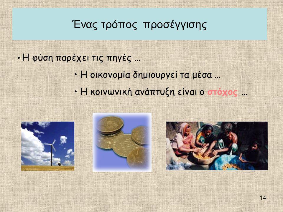 14 Ένας τρόπος προσέγγισης Η φύση παρέχει τις πηγές … Η οικονομία δημιουργεί τα μέσα … Η κοινωνική ανάπτυξη είναι ο στόχος …