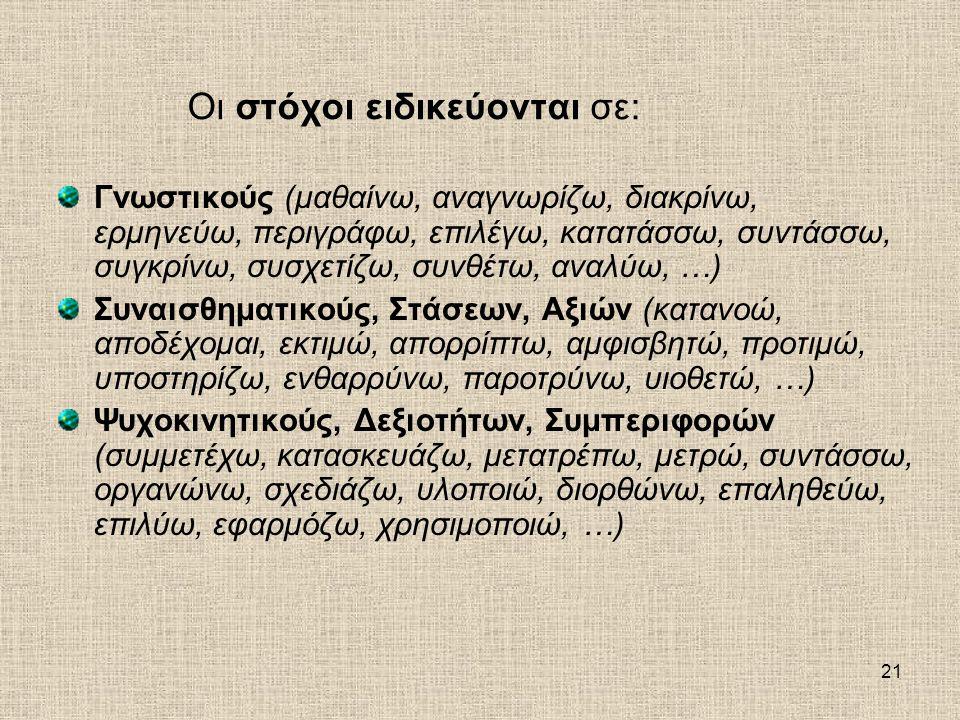 21 Οι στόχοι ειδικεύονται σε: Γνωστικούς (μαθαίνω, αναγνωρίζω, διακρίνω, ερμηνεύω, περιγράφω, επιλέγω, κατατάσσω, συντάσσω, συγκρίνω, συσχετίζω, συνθέτω, αναλύω, …) Συναισθηματικούς, Στάσεων, Αξιών (κατανοώ, αποδέχομαι, εκτιμώ, απορρίπτω, αμφισβητώ, προτιμώ, υποστηρίζω, ενθαρρύνω, παροτρύνω, υιοθετώ, …) Ψυχοκινητικούς, Δεξιοτήτων, Συμπεριφορών (συμμετέχω, κατασκευάζω, μετατρέπω, μετρώ, συντάσσω, οργανώνω, σχεδιάζω, υλοποιώ, διορθώνω, επαληθεύω, επιλύω, εφαρμόζω, χρησιμοποιώ, …)