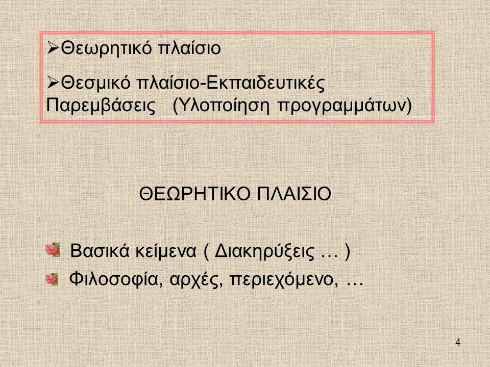 4 ΘΕΩΡΗΤΙΚΟ ΠΛΑΙΣΙΟ Βασικά κείμενα ( Διακηρύξεις … ) Φιλοσοφία, αρχές, περιεχόμενο, …  Θεωρητικό πλαίσιο  Θεσμικό πλαίσιο-Εκπαιδευτικές Παρεμβάσεις (Υλοποίηση προγραμμάτων)