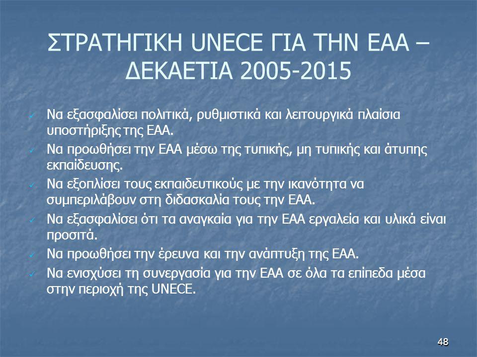 48 ΣΤΡΑΤΗΓΙΚΗ UNECE ΓΙΑ ΤΗΝ ΕΑΑ – ΔΕΚΑΕΤΙΑ 2005-2015 Να εξασφαλίσει πολιτικά, ρυθμιστικά και λειτουργικά πλαίσια υποστήριξης της ΕΑΑ. Να προωθήσει την