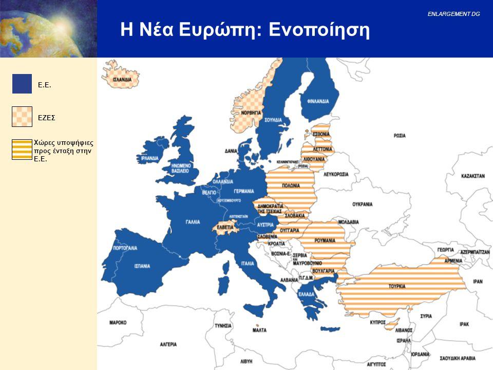 ENLARGEMENT DG 16 Η Νέα Ευρώπη: Ενοποίηση Ε.Ε. ΕΖΕΣ Χώρες υποψήφιες προς ένταξη στην Ε.Ε.