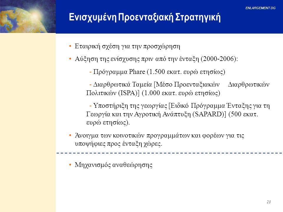 ENLARGEMENT DG 23 Ενισχυμένη Προενταξιακή Στρατηγική Εταιρική σχέση για την προσχώρηση Αύξηση της ενίσχυσης πριν από την ένταξη (2000-2006): - Πρόγραμ