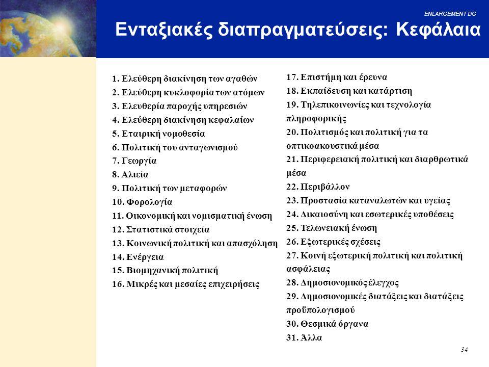 ENLARGEMENT DG 34 Ενταξιακές διαπραγματεύσεις: Κεφάλαια 1. Ελεύθερη διακίνηση των αγαθών 2. Ελεύθερη κυκλοφορία των ατόμων 3. Ελευθερία παροχής υπηρεσ