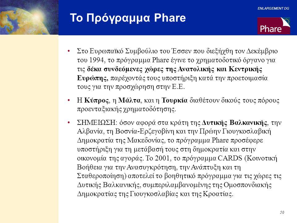 ENLARGEMENT DG 50 Το Πρόγραμμα Phare Στο Ευρωπαϊκό Συμβούλιο του Έσσεν που διεξήχθη τον Δεκέμβριο του 1994, το πρόγραμμα Phare έγινε το χρηματοδοτικό