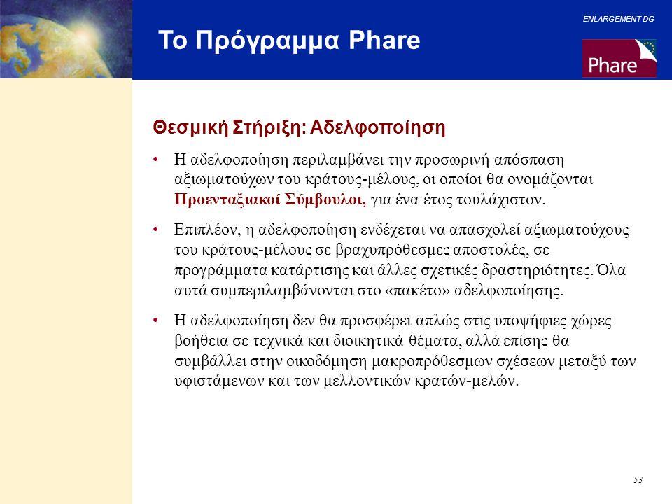 ENLARGEMENT DG 53 Το Πρόγραμμα Phare Θεσμική Στήριξη: Αδελφοποίηση Η αδελφοποίηση περιλαμβάνει την προσωρινή απόσπαση αξιωματούχων του κράτους-μέλους,