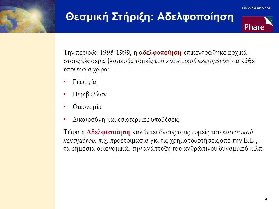ENLARGEMENT DG 54 Θεσμική Στήριξη: Αδελφοποίηση Την περίοδο 1998-1999, η αδελφοποίηση επικεντρώθηκε αρχικά στους τέσσερις βασικούς τομείς του κοινοτικ