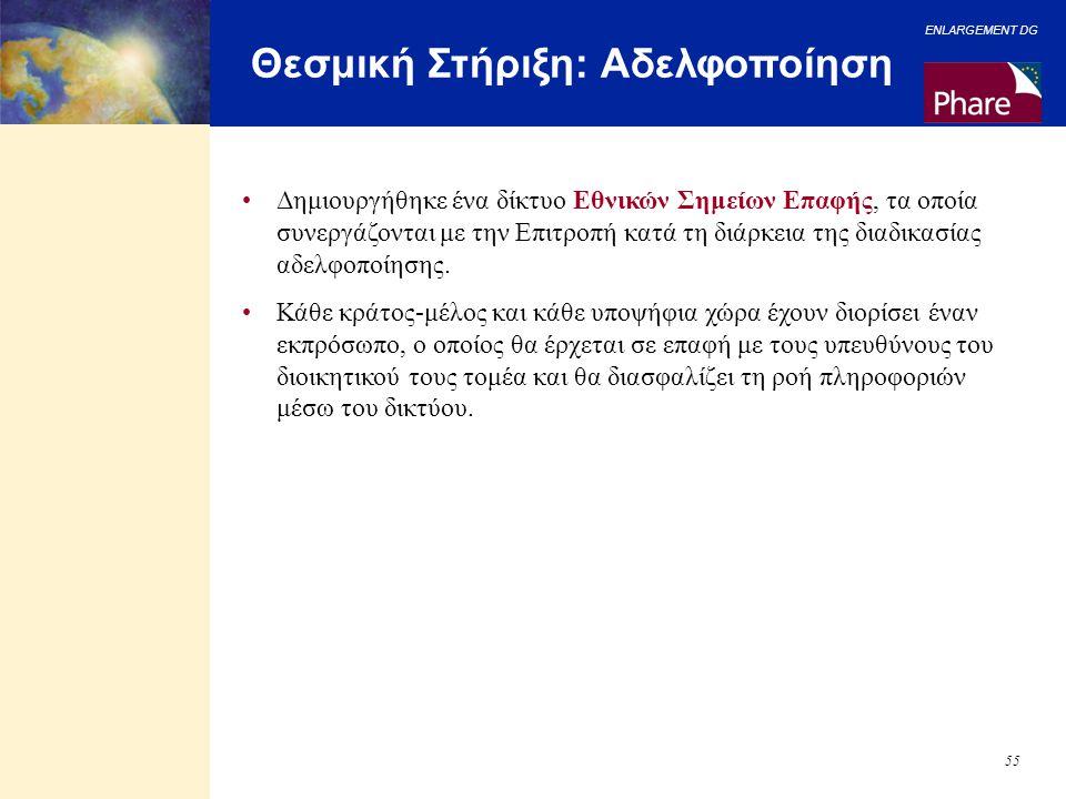 ENLARGEMENT DG 55 Θεσμική Στήριξη: Αδελφοποίηση Δημιουργήθηκε ένα δίκτυο Εθνικών Σημείων Επαφής, τα οποία συνεργάζονται με την Επιτροπή κατά τη διάρκε