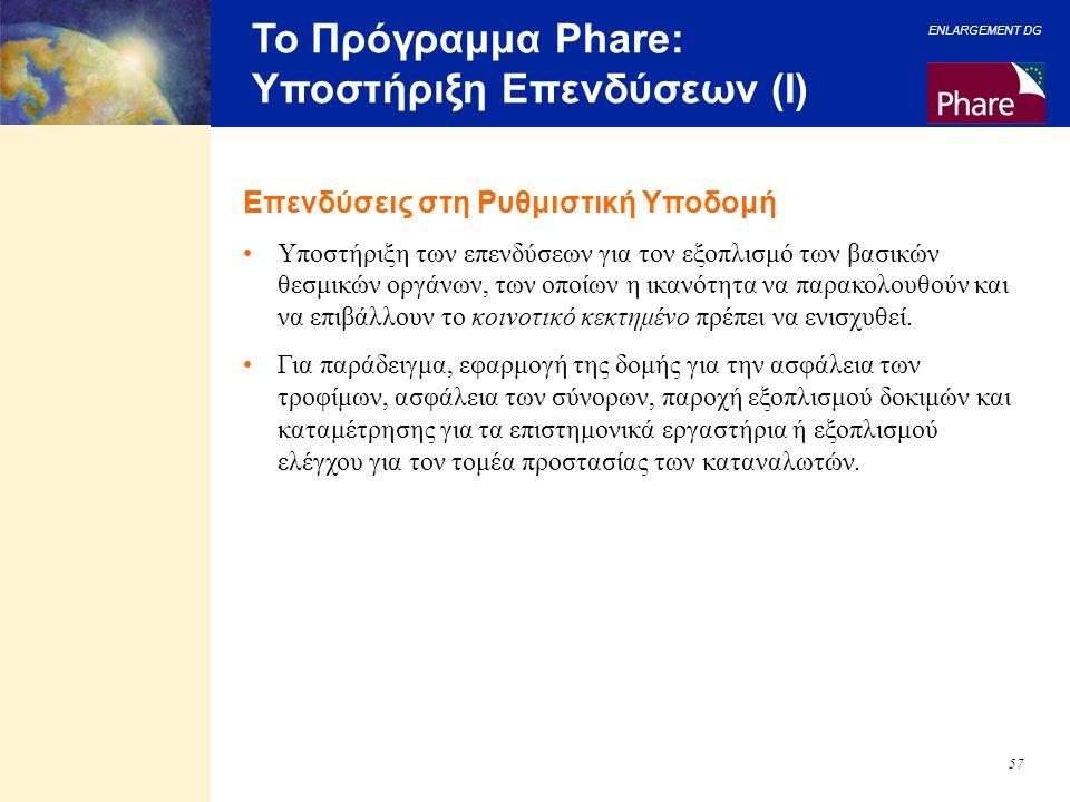 ENLARGEMENT DG 57 Το Πρόγραμμα Phare: Υποστήριξη Επενδύσεων (I) Επενδύσεις στη Ρυθμιστική Υποδομή Υποστήριξη των επενδύσεων για τον εξοπλισμό των βασι