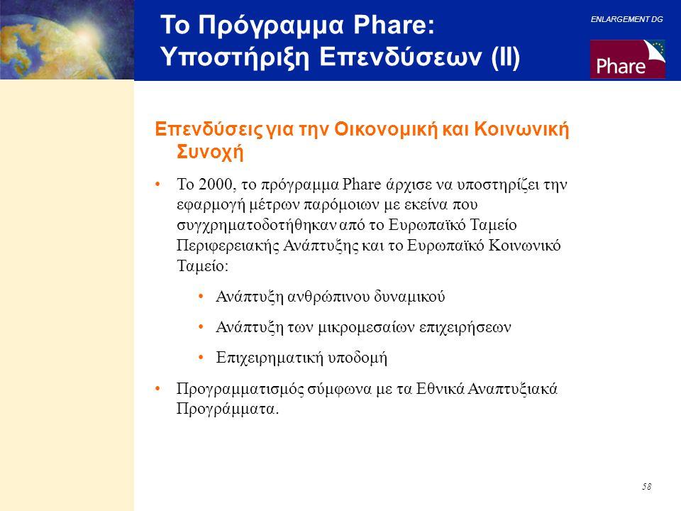 ENLARGEMENT DG 58 Το Πρόγραμμα Phare: Υποστήριξη Επενδύσεων (II) Επενδύσεις για την Οικονομική και Κοινωνική Συνοχή Το 2000, το πρόγραμμα Phare άρχισε