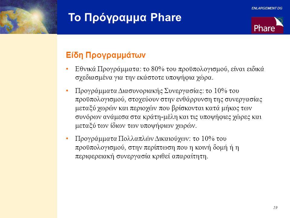 ENLARGEMENT DG 59 Το Πρόγραμμα Phare Είδη Προγραμμάτων Εθνικά Προγράμματα: το 80% του προϋπολογισμού, είναι ειδικά σχεδιασμένα για την εκάστοτε υποψήφ