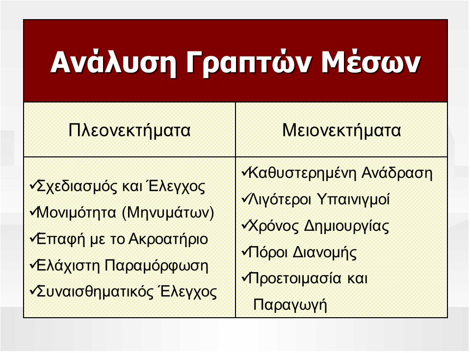 Ανάλυση Γραπτών Μέσων ΠλεονεκτήματαΜειονεκτήματα Καθυστερημένη Ανάδραση Λιγότεροι Υπαινιγμοί Χρόνος Δημιουργίας Πόροι Διανομής Προετοιμασία και Παραγωγή Σχεδιασμός και Έλεγχος Μονιμότητα (Μηνυμάτων) Επαφή με το Ακροατήριο Ελάχιστη Παραμόρφωση Συναισθηματικός Έλεγχος
