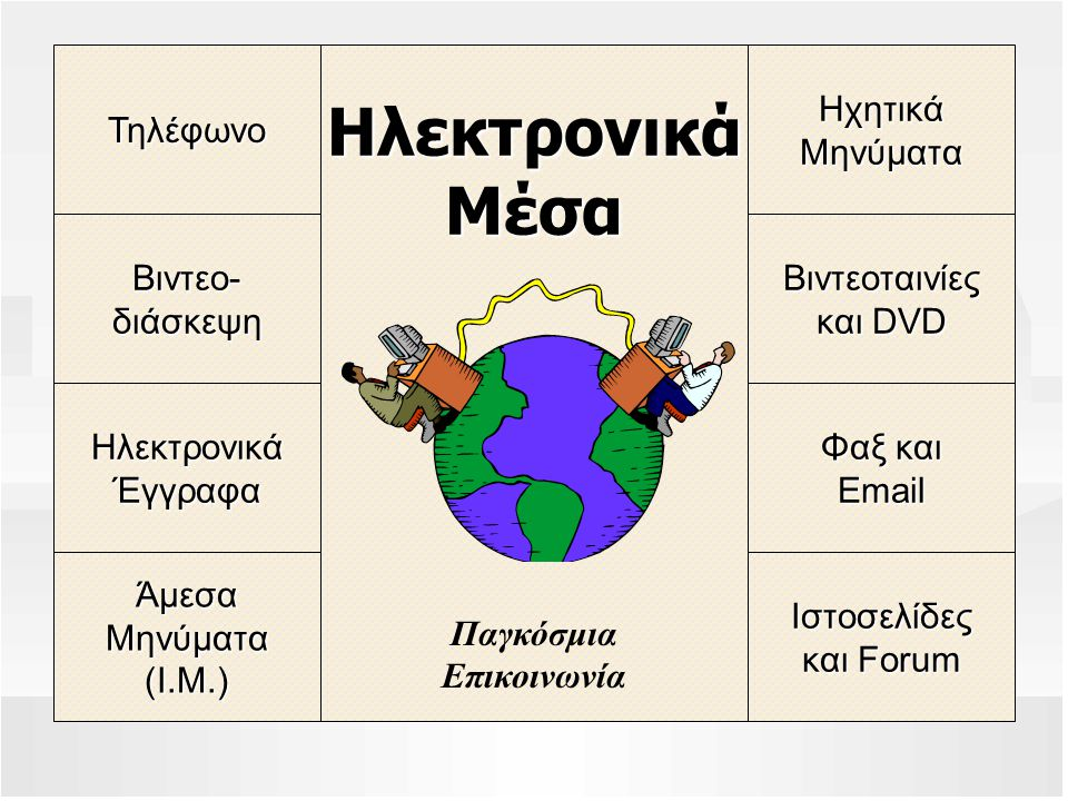 ΗλεκτρονικάΜέσα Τηλέφωνο Βιντεο-διάσκεψη ΗλεκτρονικάΈγγραφα ΆμεσαΜηνύματα(Ι.Μ.) Παγκόσμια Επικοινωνία ΗχητικάΜηνύματα Βιντεοταινίες και DVD Φαξ και Email Ιστοσελίδες και Forum