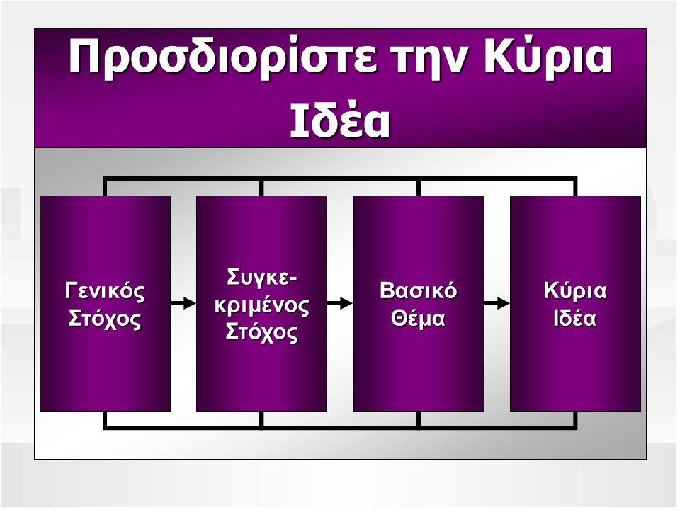 Προσδιορίστε την Κύρια Ιδέα ΓενικόςΣτόχοςΣυγκε-κριμένοςΣτόχοςΒασικόΘέμαΚύριαΙδέα