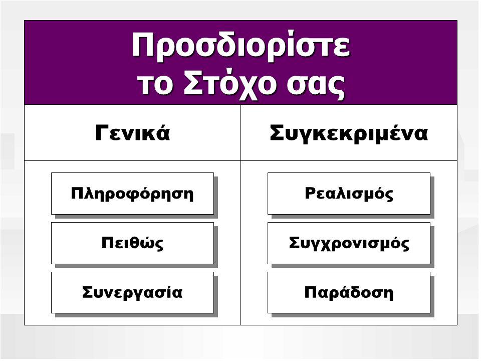 Προσδιορίστε το Στόχο σας ΓενικάΣυγκεκριμένα Πληροφόρηση Πειθώς Συνεργασία Ρεαλισμός Συγχρονισμός Παράδοση