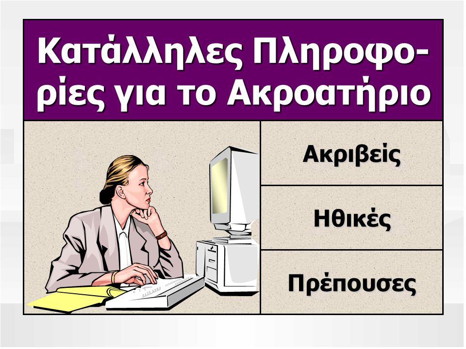 Επιλέγοντας το Κατάλληλο Μέσο ΓραπτόΓραπτόΠροφορικόΠροφορικόΗλεκτρονικόΗλεκτρονικό