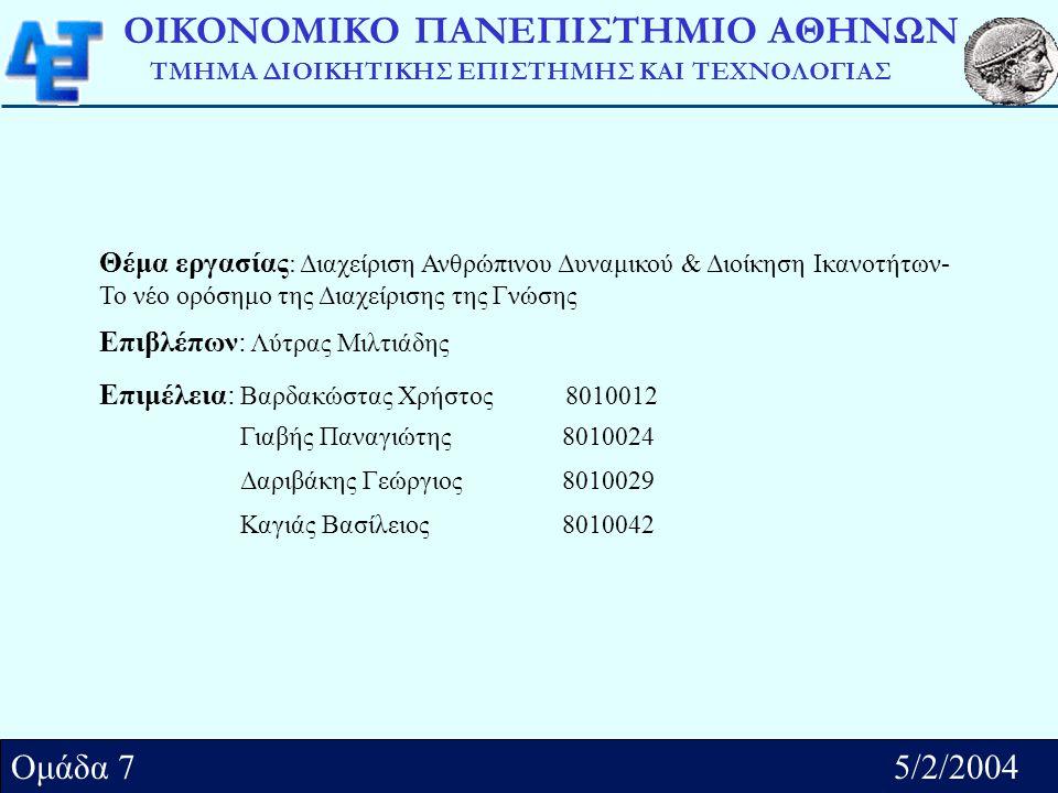 Αθήνα../2/2004 Ομάδα.... ΟΙΚΟΝΟΜΙΚΟ ΠΑΝΕΠΙΣΤΗΜΙΟ ΑΘΗΝΩΝ ΤΜΗΜΑ ΔΙΟΙΚΗΤΙΚΗΣ ΕΠΙΣΤΗΜΗΣ ΚΑΙ ΤΕΧΝΟΛΟΓΙΑΣ Ομάδα 7 5/2/2004 Θέμα εργασίας : Διαχείριση Ανθρώπ