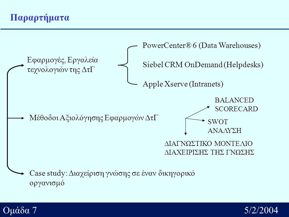 Αθήνα../2/2004 Ομάδα.... Ομάδα 7 5/2/2004 Παραρτήματα Εφαρμογές, Εργαλεία τεχνολογιών της ΔτΓ PowerCenter® 6 (Data Warehouses) Siebel CRM OnDemand (He