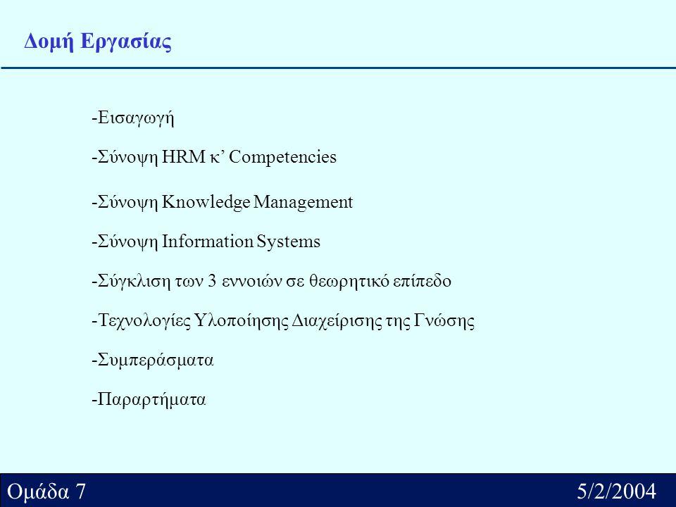 Αθήνα../2/2004 Ομάδα.... Ομάδα 7 5/2/2004 Δομή Εργασίας -Εισαγωγή -Σύνοψη HRM κ' Competencies -Σύνοψη Knowledge Management -Σύνοψη Information Systems