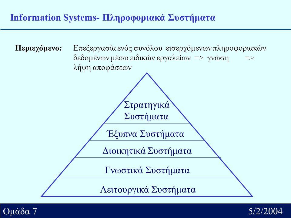 Αθήνα../2/2004 Ομάδα.... Ομάδα 7 5/2/2004 Information Systems- Πληροφοριακά Συστήματα Επεξεργασία ενός συνόλου εισερχόμενων πληροφοριακών δεδομένων μέ