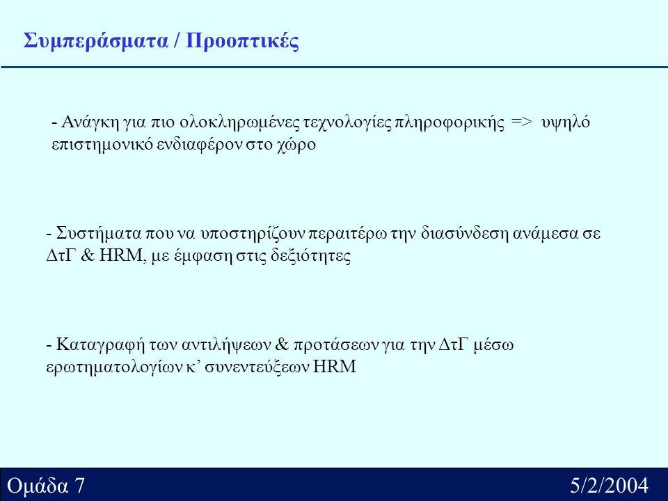 Αθήνα../2/2004 Ομάδα.... Ομάδα 7 5/2/2004 Συμπεράσματα / Προοπτικές - Ανάγκη για πιο ολοκληρωμένες τεχνολογίες πληροφορικής => υψηλό επιστημονικό ενδι
