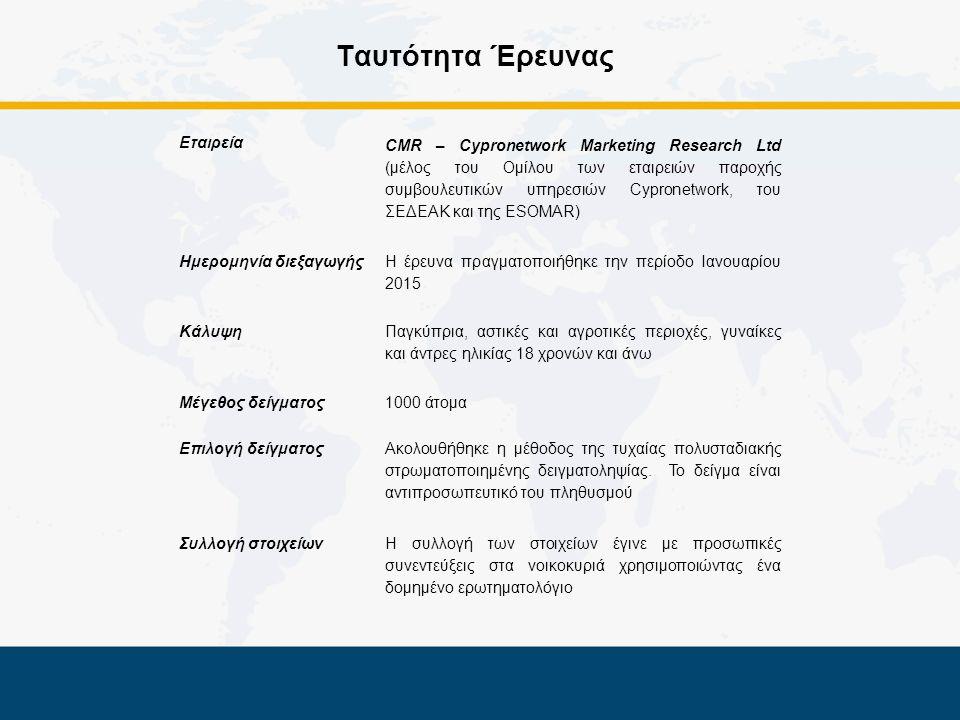(Βάση: Σύνολο δείγματος) Πλευρές της οικονομικής κρίσης που έχουν επηρεάσει τα Κυπριακά Νοικοκυριά