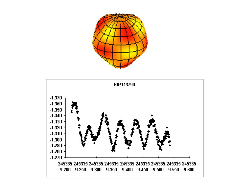 Ακανόνιστα Παλλόμενοι Μεταβλητοί Άρρυθμη κίνηση εξωτερικών στρωμάτων (σχηματισμός τοπικών συμπυκνώσεων).