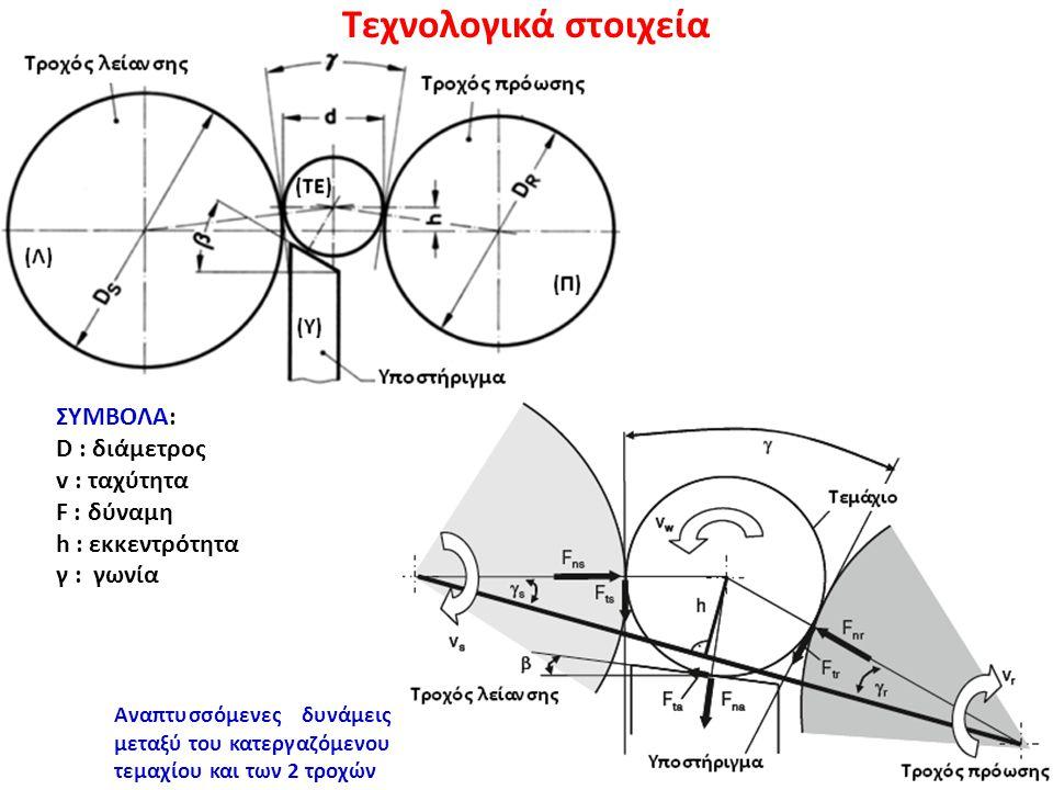 Τεχνολογικά στοιχεία Αναπτυσσόμενες δυνάμεις μεταξύ του κατεργαζόμενου τεμαχίου και των 2 τροχών ΣΥΜΒΟΛΑ: D : διάμετρος v : ταχύτητα F : δύναμη h : εκκεντρότητα γ : γωνία
