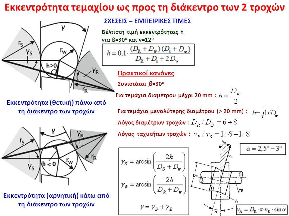 Εκκεντρότητα τεμαχίου ως προς τη διάκεντρο των 2 τροχών Εκκεντρότητα (θετική) πάνω από τη διάκεντρο των τροχών Εκκεντρότητα (αρνητική) κάτω από τη διάκεντρο των τροχών ΣΧΕΣΕΙΣ – ΕΜΠΕΙΡΙΚΕΣ ΤΙΜΕΣ Συνιστάται β =30 ο Βέλτιστη τιμή εκκεντρότητας h για β=30 ο και γ=12 ο Για τεμάχια διαμέτρου μέχρι 20 mm : Για τεμάχια μεγαλύτερης διαμέτρου (> 20 mm) : Πρακτικοί κανόνες Λόγος διαμέτρων τροχών : Λόγος ταχυτήτων τροχών :
