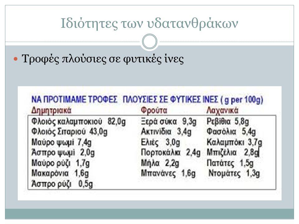 Ιδιότητες των υδατανθράκων Τροφές πλούσιες σε φυτικές ίνες