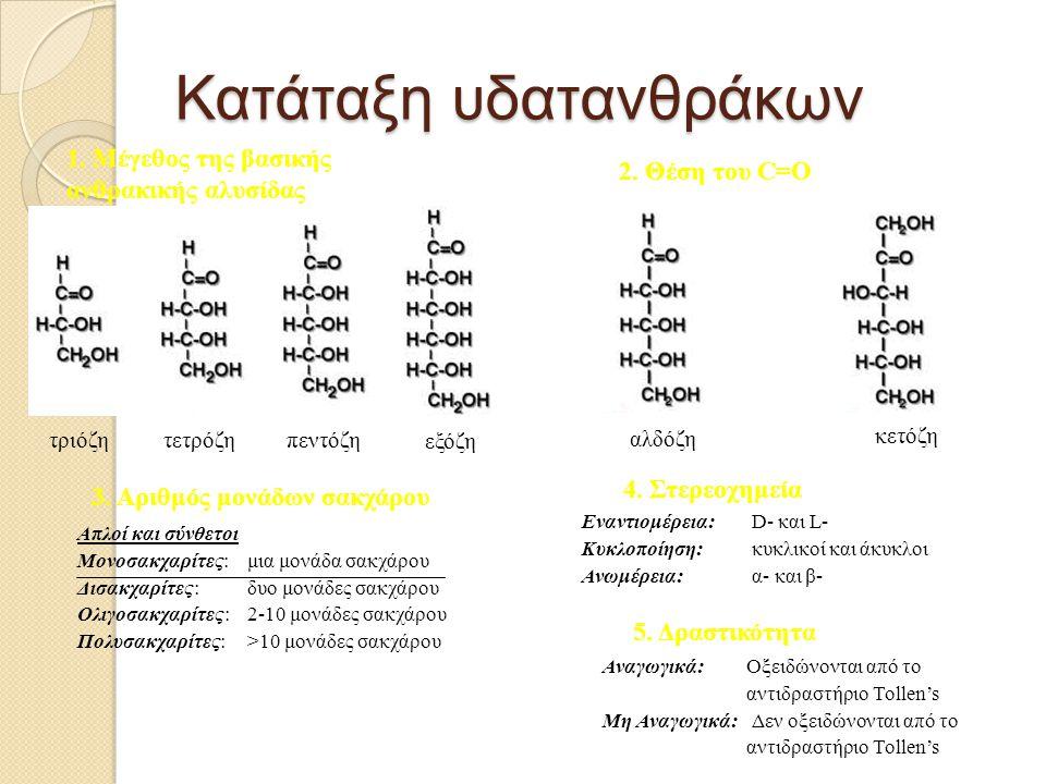 Πηγές διαδικτύου http://www.cem.msu.edu/~reusch/VirtualText/aldket1.htm#rx4 http://en.wikipedia.org/wiki/Image:Glucuronic.png http://www.cem.msu.edu/~reusch/VirtualText/aldket1.htm#rx4 http://www.cfs.purdue.edu/Class/F&n630/Virt_Class_2/CHOreacti ons.htm http://www.cfs.purdue.edu/Class/F&n630/Virt_Class_2/CHOreacti ons.htm http://www.kventouris.com/mesa.cfm?Level1=7&Level2=2&Level 3=0&Level4=0&Level5=0&Level6=0 http://www.kventouris.com/mesa.cfm?Level1=7&Level2=2&Level 3=0&Level4=0&Level5=0&Level6=0 www.health.in.gr www.mednutrition.gr